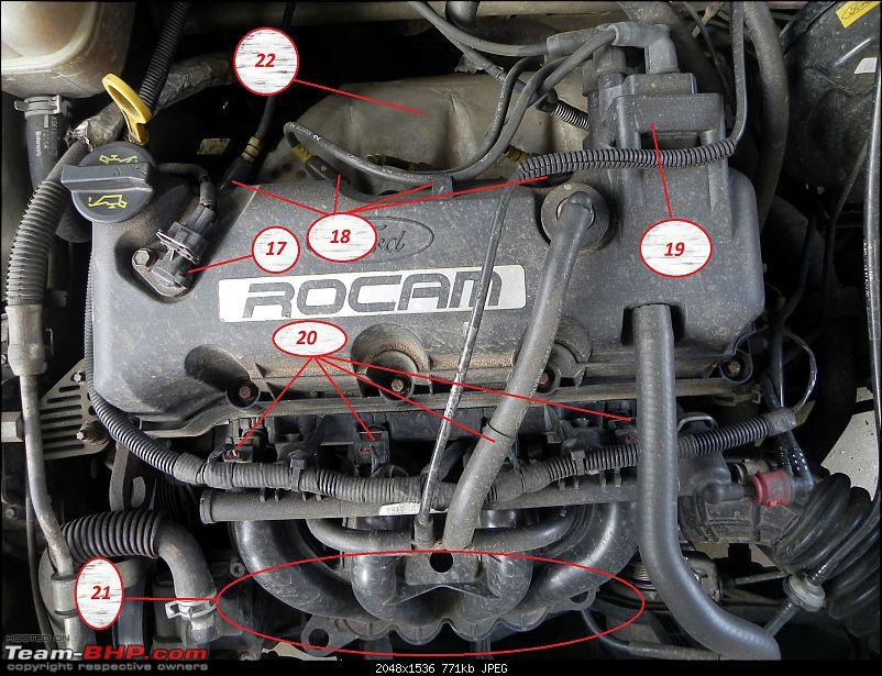 A List of DIY's for your car: A Pictorial Guide-engine-bay-1.jpg