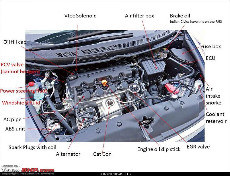 A List of DIY's for your car: A Pictorial Guide-civic-bay.jpg