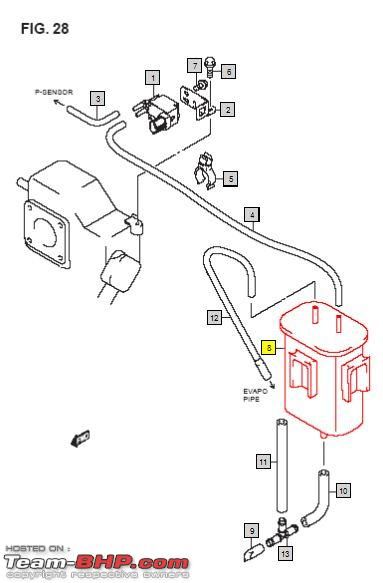 A List Of Diy S For Your Car A Pictorial Guide Page 7