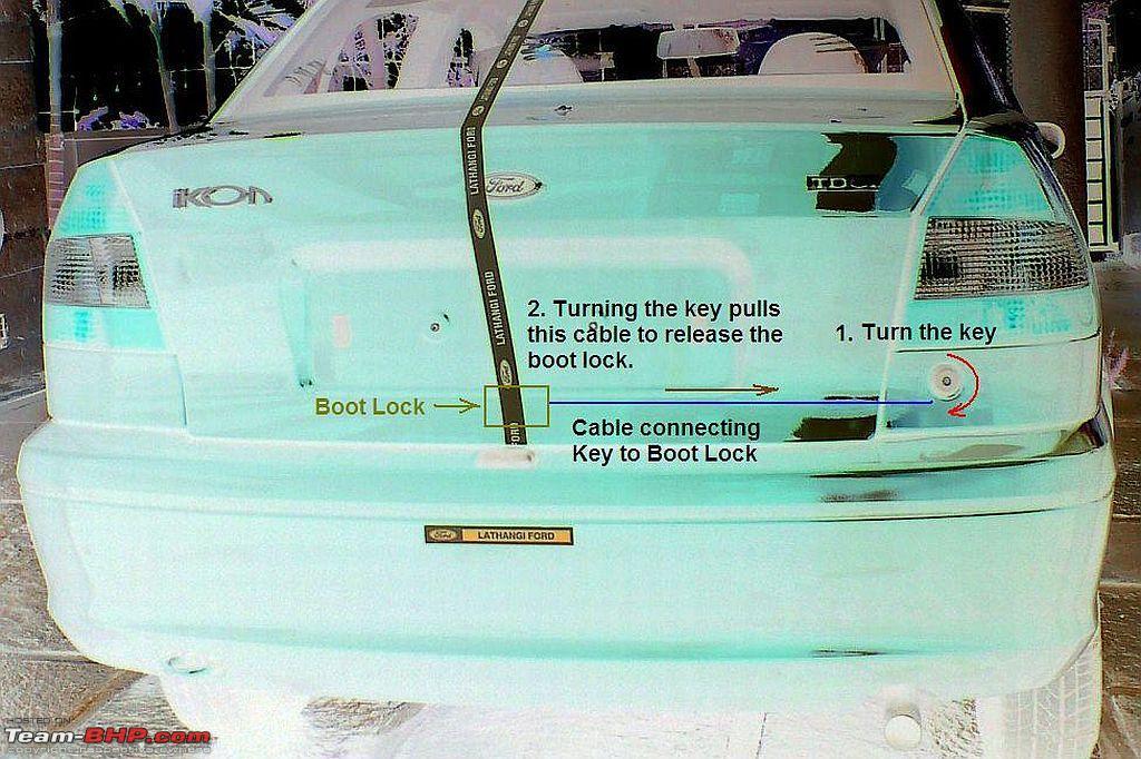 Unlocking the Ford Ikon : DIY Boot Release set-up - Team-BHP on wiring diagram icon, wiring diagram art, wiring diagram panasonic, wiring diagram edge, wiring diagram buzz,