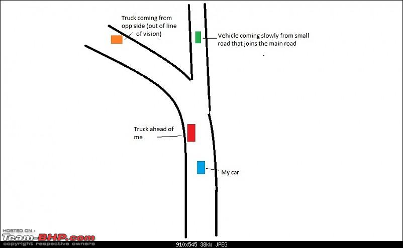 Your near-miss experiences on the road-desc.jpg