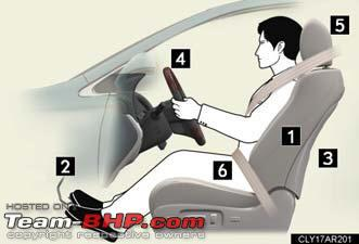 Name:  Seating position index.98.jpg Views: 46532 Size:  12.7 KB