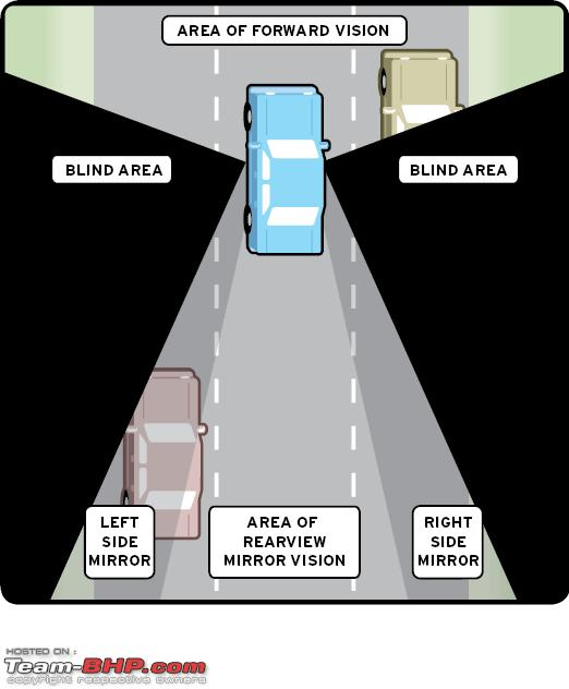 Name:  Blind spot.PNG Views: 48145 Size:  29.9 KB