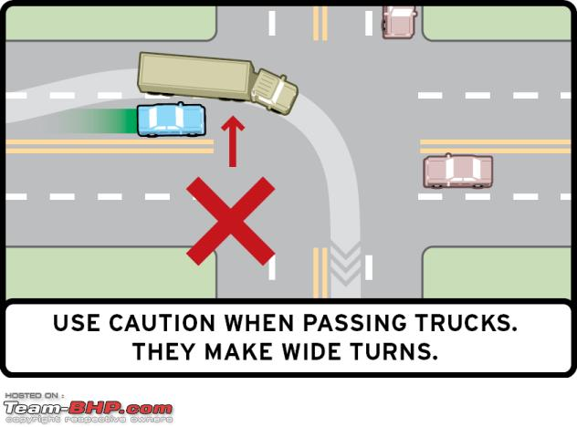 Name:  REVERSED Truck wide turning.PNG Views: 44182 Size:  43.5 KB