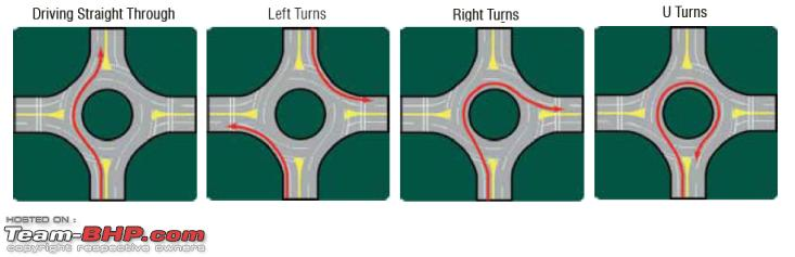 Name:  Roundabouts.PNG Views: 45984 Size:  152.7 KB
