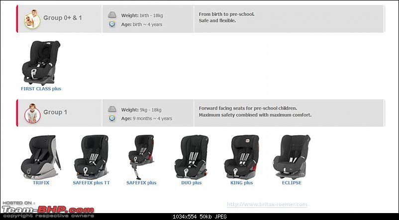 """Child Seat"" for Babies & Kids-picture3.jpg"