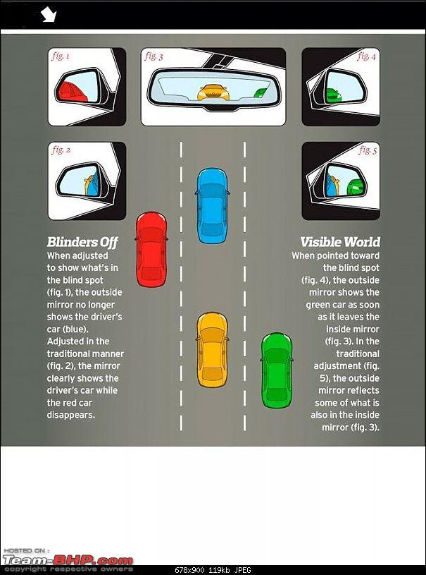 Eliminating Blind Spots - How to correctly adjust the mirrors-cleanupblindspotsphoto519796soriginal.jpg
