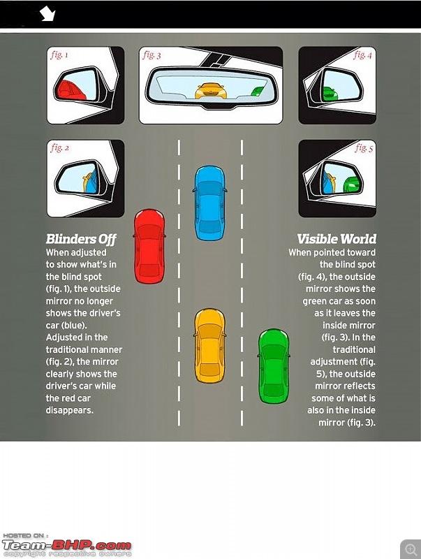 Eliminating Blind Spots - How to correctly adjust the mirrors-cleanupblindspotsphoto519796soriginal.jpg