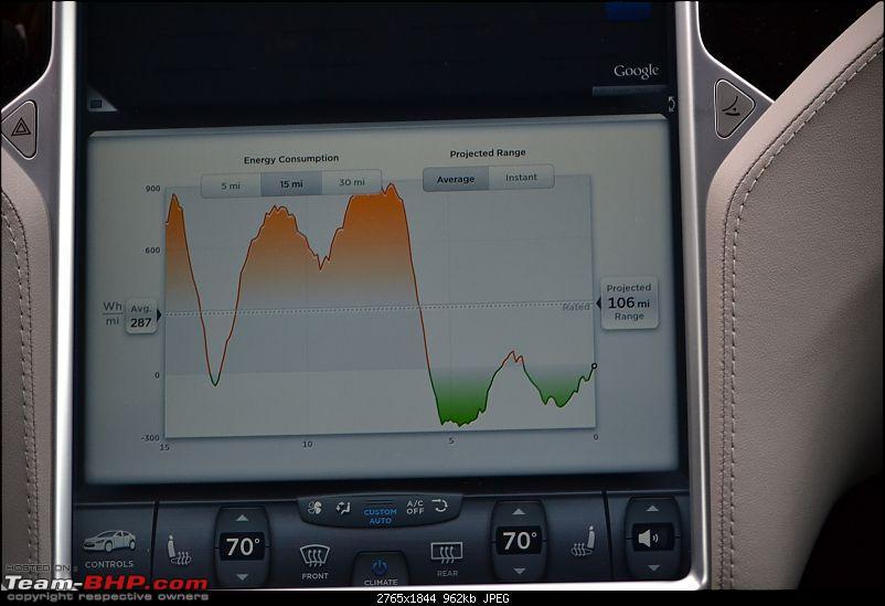 Tesla Model S: First Impressions-dsc_0627_edit.jpg