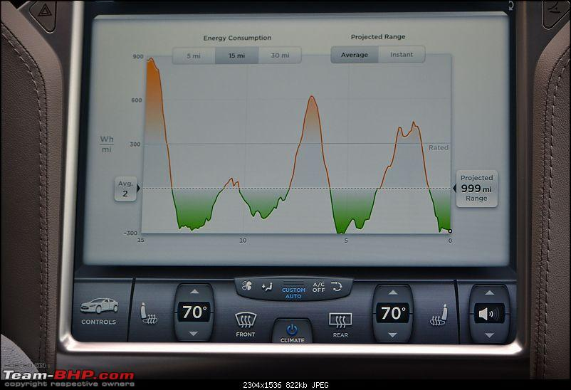 Tesla Model S: First Impressions-dsc_0631_edit.jpg