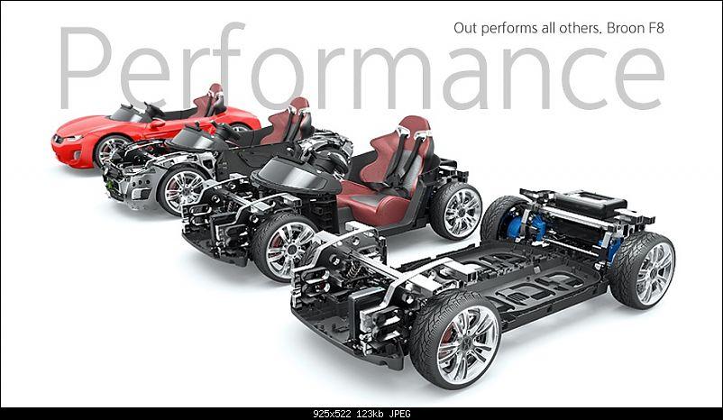 Henes unveils electric Supercar for children-broon3.jpg