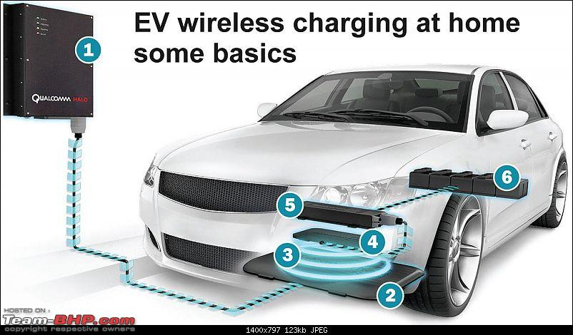 Coming up! Wireless charging for electric cars-v2310039948.jpg