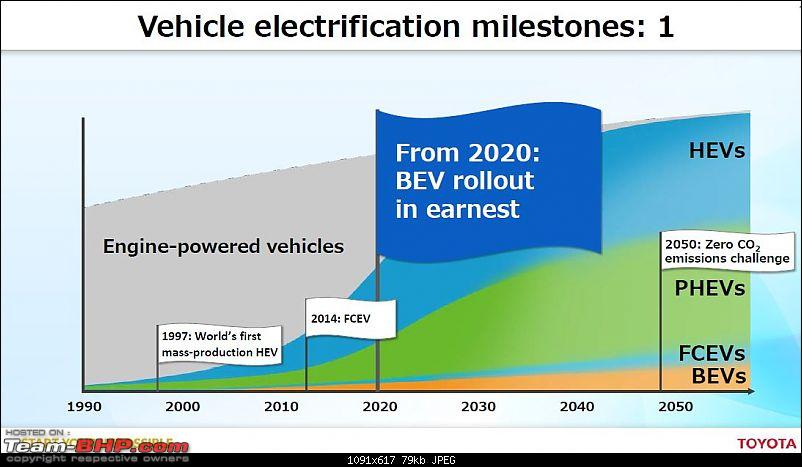 The Electric Vehicle (EV) Landscape - A Deep Dive-t1.jpg