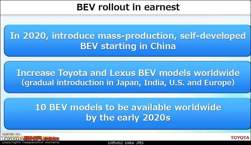 The Electric Vehicle (EV) Landscape - A Deep Dive-t2.jpg