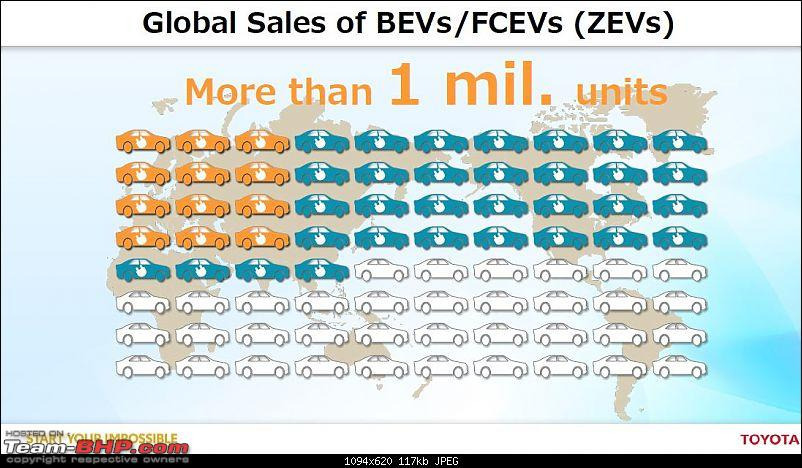 The Electric Vehicle (EV) Landscape - A Deep Dive-t8.jpg