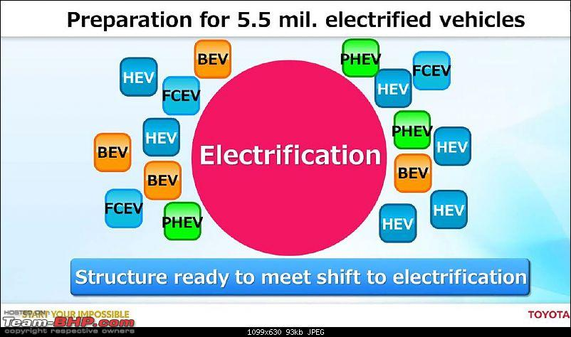 The Electric Vehicle (EV) Landscape - A Deep Dive-t14.jpg