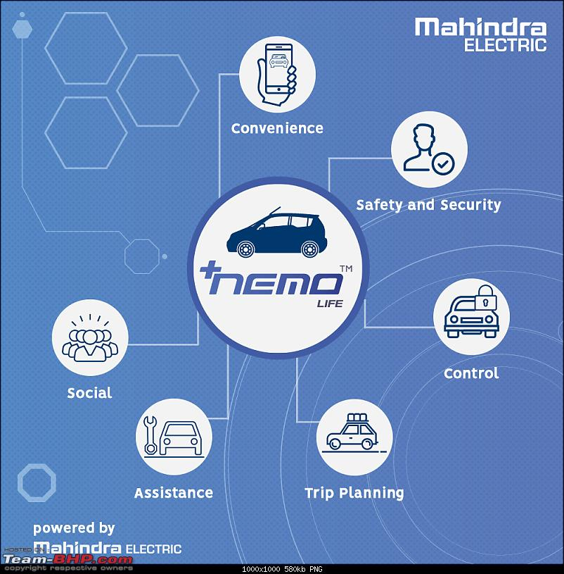 Mahindra Electric launches NEMO Life mobility app-nemo-life_creative.png