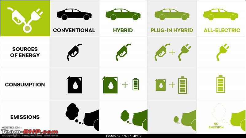 Skoda explains the different types of electrified vehicles (EVs, Hybrids)-1.jpg
