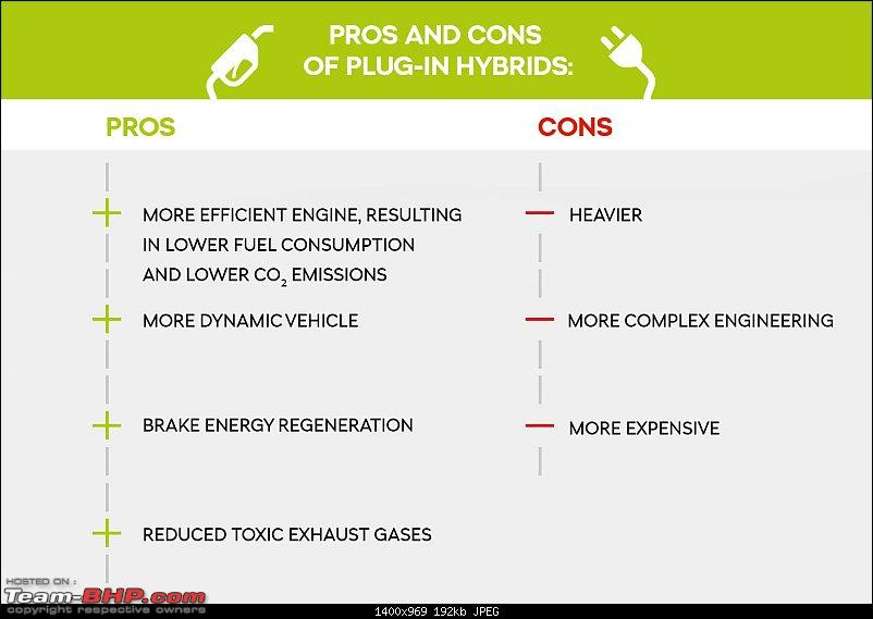 Skoda explains the different types of electrified vehicles (EVs, Hybrids)-2.jpg