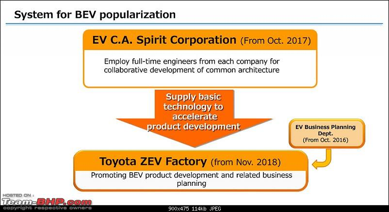 Toyota's array of Electric Cars are coming in 2025-ev_030_en.jpg