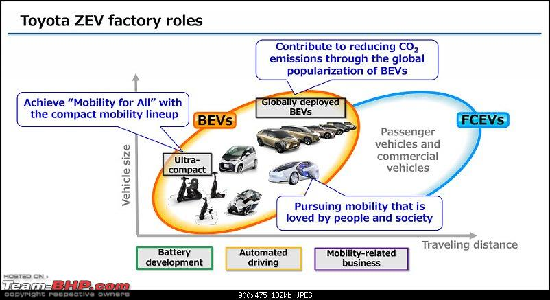 Toyota's array of Electric Cars are coming in 2025-ev_031_en.jpg