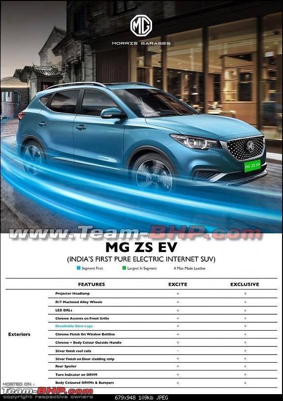 India-bound MG eZS electric SUV unveiled. Edit: Launched at 19.88 lakh-mg-zs-ev1.jpg