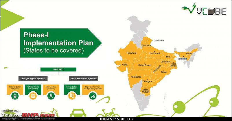 Charging infra company EVI Technologies to invest 100 crore, aiming 20,000 stations across India-evi-tech-implementation-phase-1.jpg