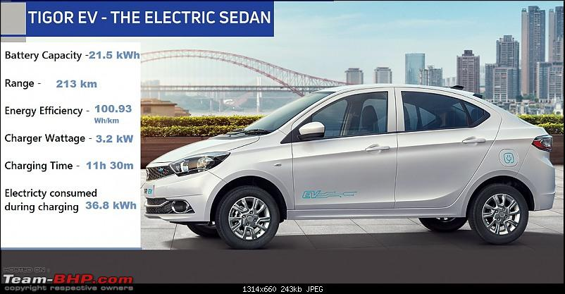 Daily running cost of Electric Cars in India-4.jpg