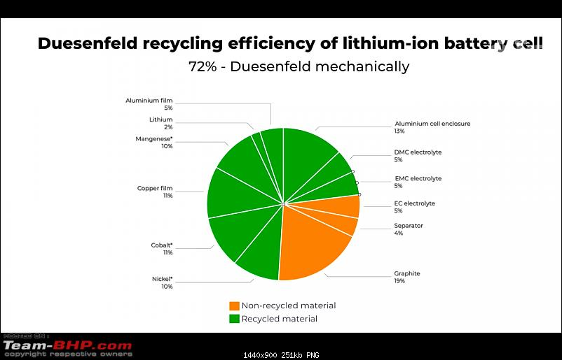 Suzuki, Toshiba & Denso JV to recycle EV batteries in India-screen-shot-20200505-5.29.05-pm.png
