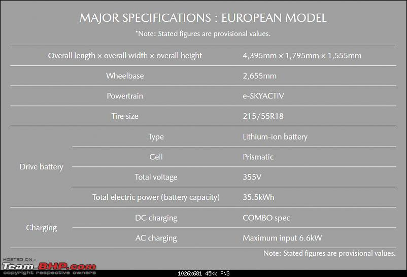 Mazda's first mass-produced electric car, the MX-30-mazda-mx30-specifications.png