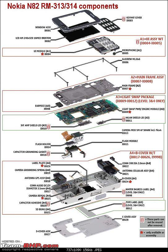 The Mobile Phone Thread - Queries, decisions, discussions all here-nokia82internals.jpg