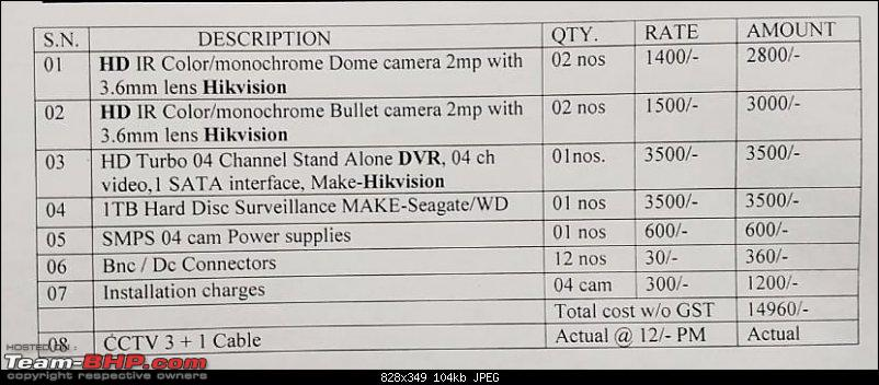 Query On CCTV Camera And Installation-img_20190329_203720.jpg