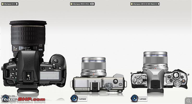Mirrorless or EVIL Cameras-fullscreen-capture-17062019-155041.bmp.jpg