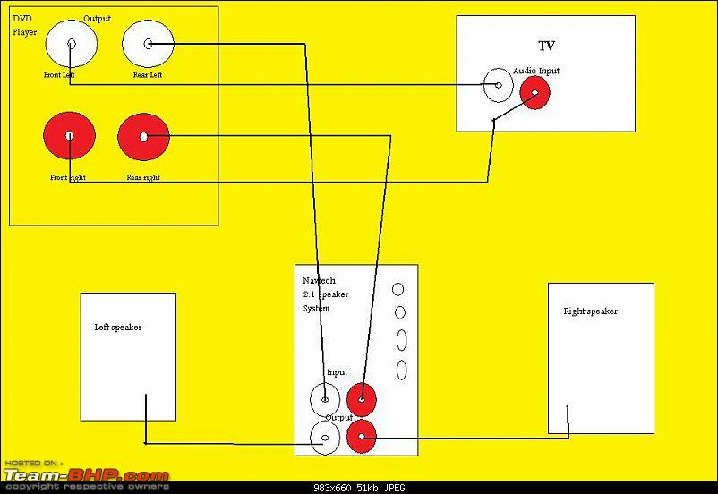 Can I connect extra speakers to my Philips DVD player?-audio-diagram.jpg