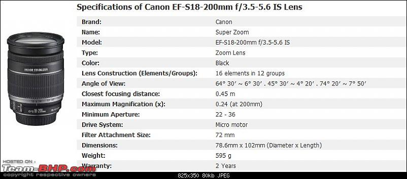 The DSLR Thread-canon.jpg