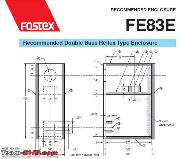 Name:  fostexpdf.png Views: 26057 Size:  77.7 KB