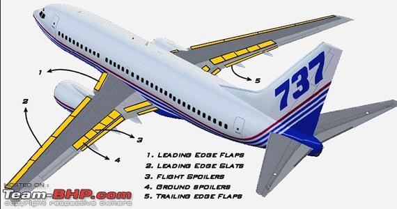 Name:  Boeing_737_Secondary_Flight_Controls.jpg