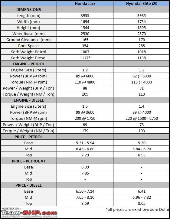 Name:  Jazz vs Elite.png Views: 95473 Size:  31.9 KB