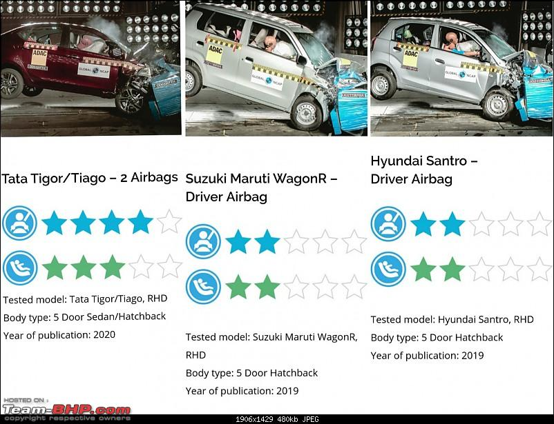 Which AMT hatchback? Santro vs WagonR vs Tiago-20200503_031103.jpg