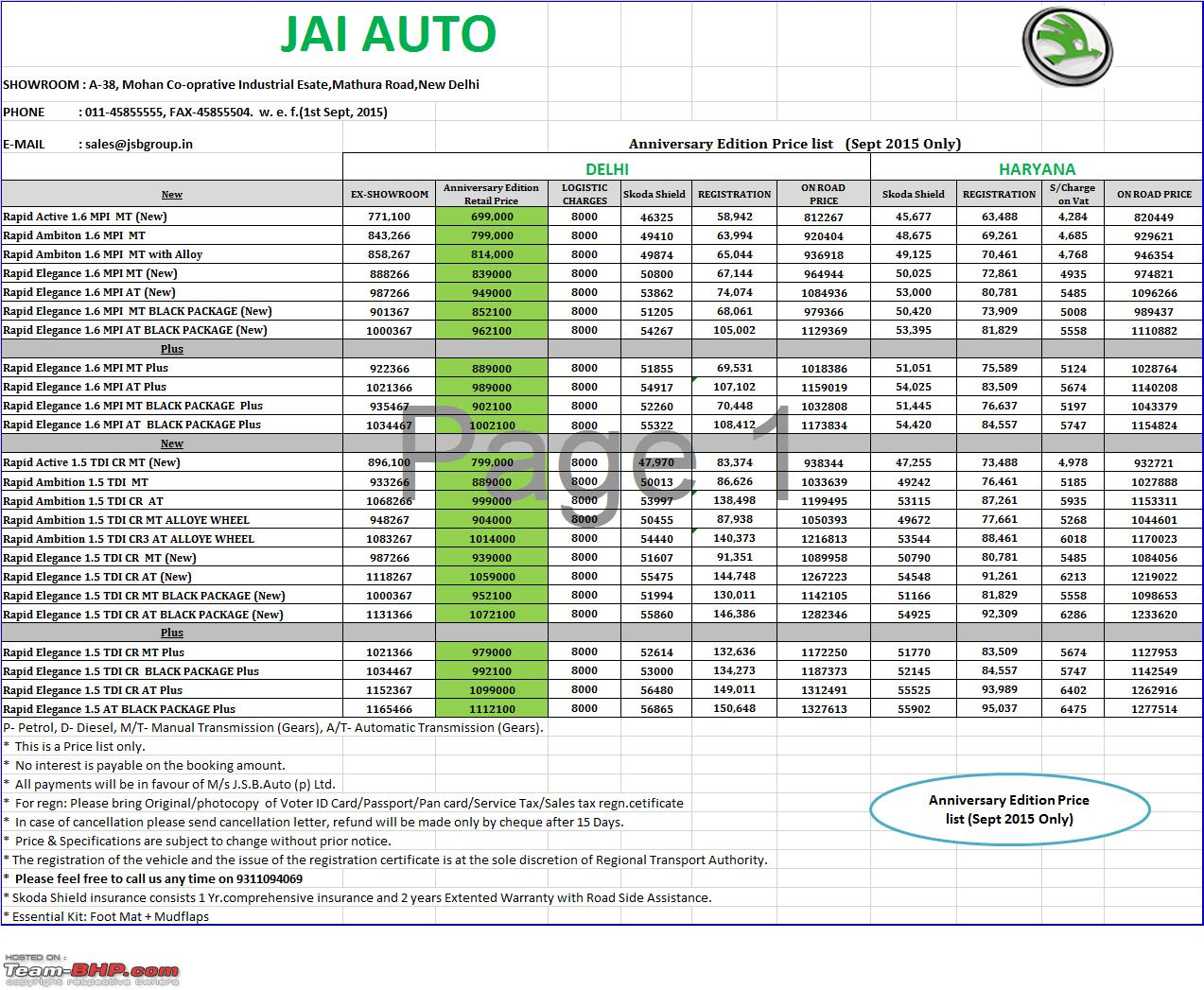Skoda dealers charging RTO tax & insurance on old (higher) price ...