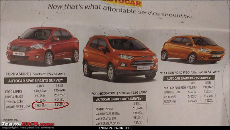 Maruti Service is cheap - A myth!-img_20161230_074830.jpg