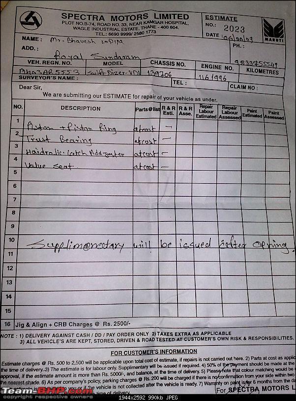 Swift Dzrie Vdi Rightful Insurance claim denied - Beware of Royal Sundaram CHEATERS !-060620091398.jpg