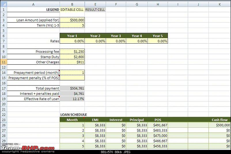 Car Loan Schedule Calculator-p1.jpg