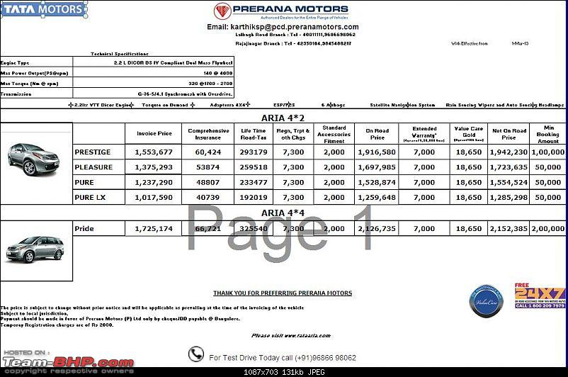 2012 Tata Aria models now Rs 2 Lakh off!-tata_aria_pricelist_before_discount.jpg
