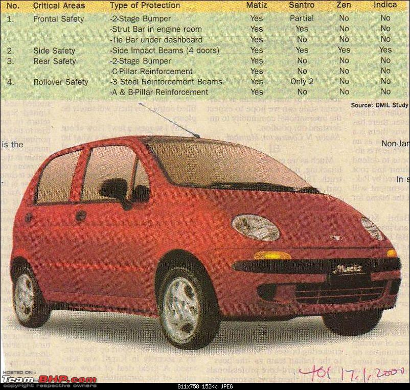 Ads from the '90s - The decade that changed the Indian automotive industry-picture-5832152.jpg