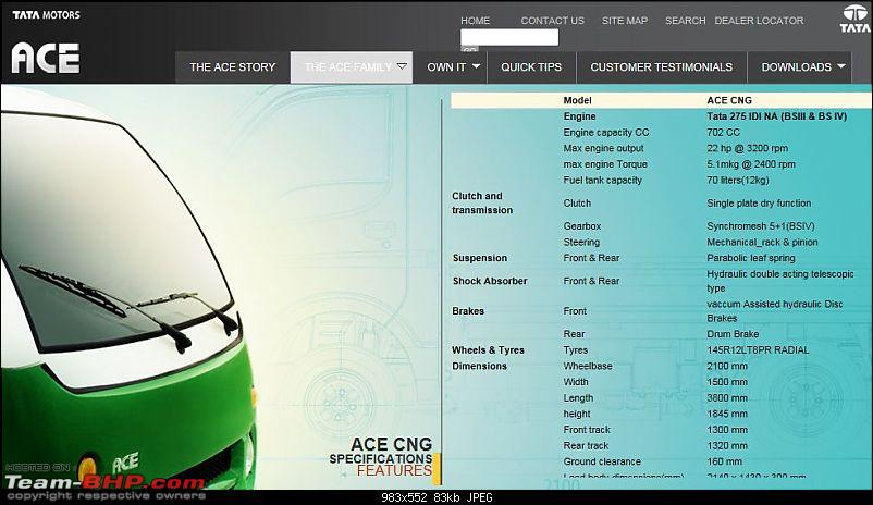 Nano Diesel with CRDI technology coming? EDIT: Plans scrapped for now-cng.jpg