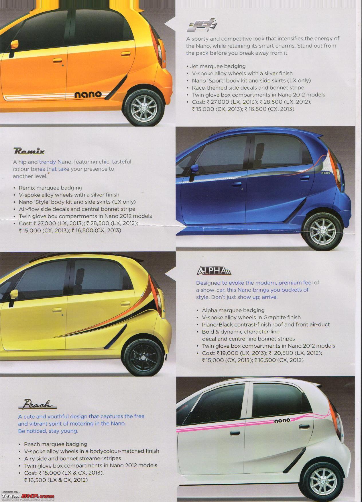 Design of tata nano car - The 2013 Tata Nano Lots Of Updates 2013tatananobodykitprices Jpg