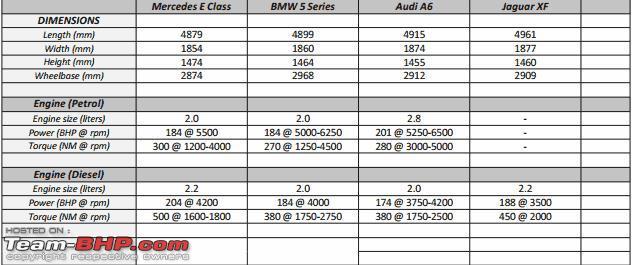 Name:  2013 Mercedes E Class Comparision Sheet.jpeg Views: 20203 Size:  40.3 KB