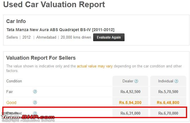 Name:  Manza Valuation Mar2012.jpg