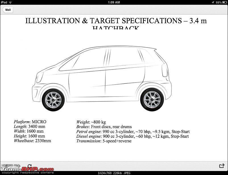 Ideas for the next Tata Car (Ideator)-image3401403942.jpg